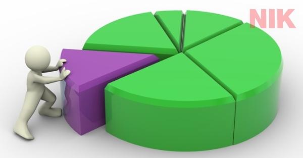 Các hình thức đầu tư xây dựng công trình : mua cổ phần, gópphần vốn góp vào tổ chức kinh tế